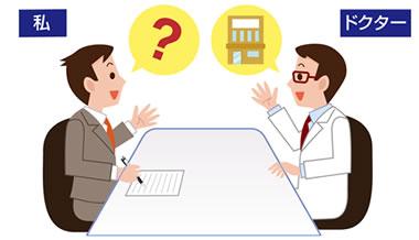 2.相談 どのようなクリニックにしたいか、どのエリアに開業したいかをご相談ください。